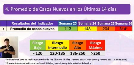 2020 07 02 15 09 50 Actualizacion De Casos Covid 19 En Nuevo Leon