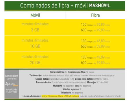 Combinado De Fibra Y Movil Masmovil 2019