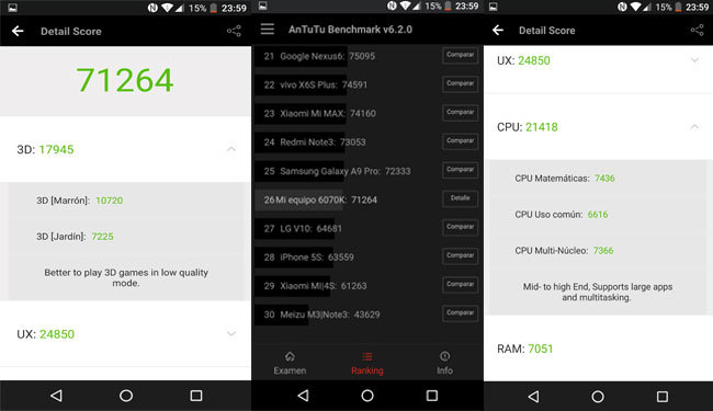 Benchmarks Alcatel Idol 4s