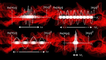 Quantum Mechanics 1525470 1920