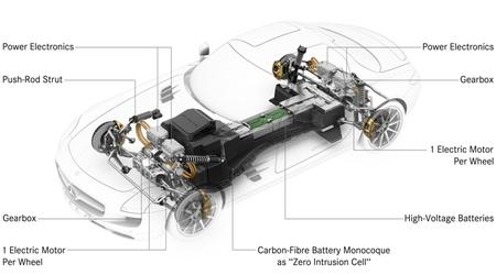 Mercedes-Benz SLS AMG E-Cell técnica
