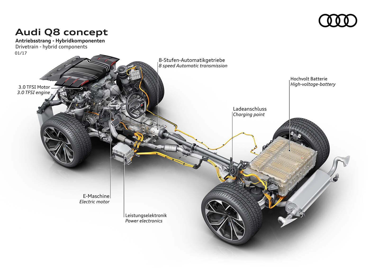 Foto de Audi Q8 Concept (10/39)
