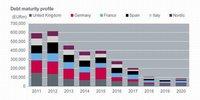 Los costos ocultos de los rescates sumergen al BCE en la bancarrota