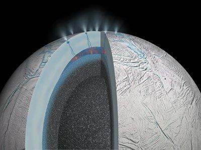 Un paso más cerca de la habitabilidad: la NASA encuentra actividad hidrotermal en Encélado, la luna más interesante de Saturno