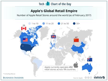 tiendas apple en el mundo