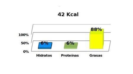 tablasalsa1