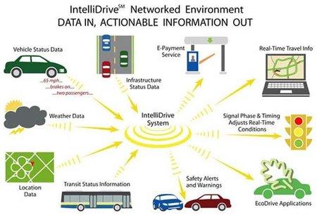 La protección de los coches contra ciberataques ya está en marcha