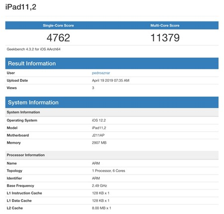 Ipad Mini 2019 Analisis Geekbench