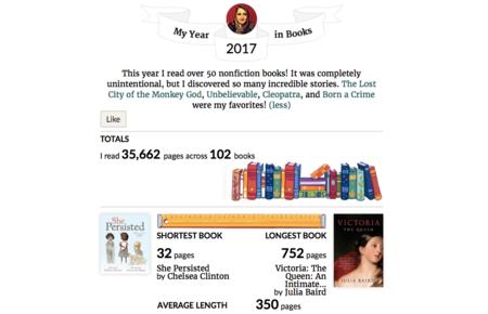 ¿Cuántas páginas leíste en 2017? Descúbrelo mirando tu año en libros en Goodreads