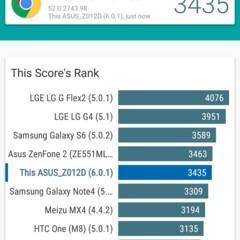 Foto 18 de 29 de la galería asus-zenfone-3-ze552kl-benchmarks en Xataka