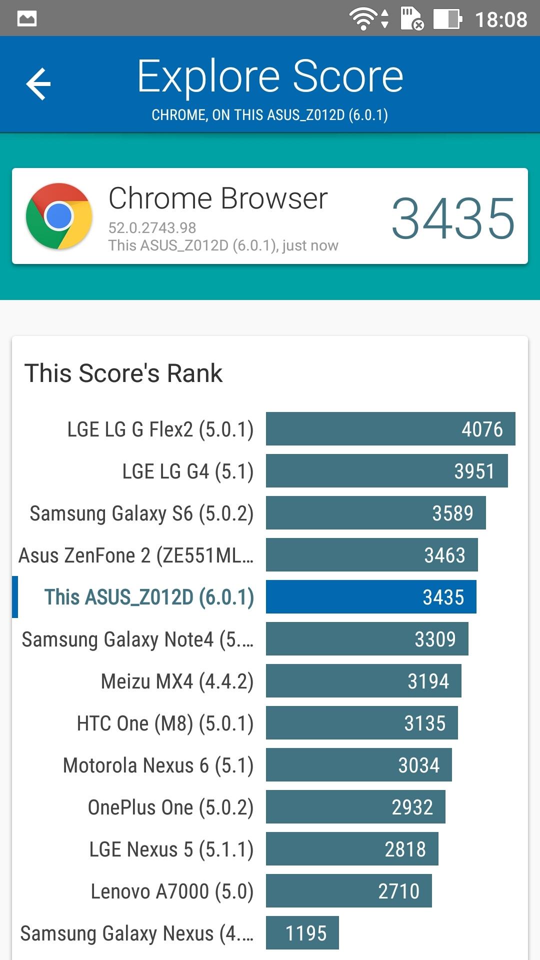 Foto de ASUS Zenfone 3 (ZE552KL), benchmarks (18/29)