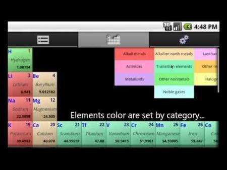 si necesitas una tabla peridica periodic table droid es una completa aplicacin en la que adems de la tabla peridica encontrars descripciones de los