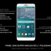 Samsung Galaxy S6: ponte al día con lo último que se conoce