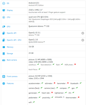 HTC Desire 10 Pro en GFXBench