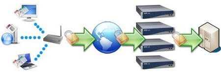 Herramientas empresariales para backup para Windows