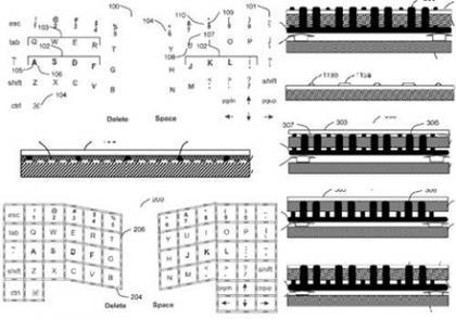 Patente sobre feedback en pantallas táctiles