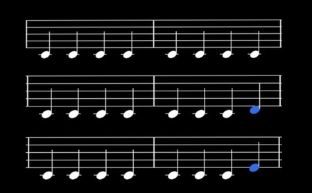 Notas partitura