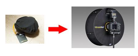 RoundFlash, un modificador para flash en forma de anillo y además plegable