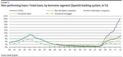 Moody's explica su reducción de los ratings de bancos españoles