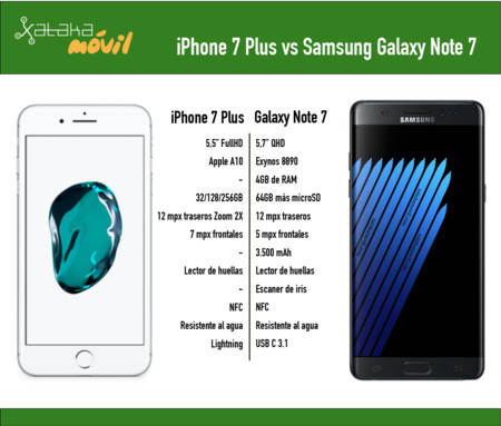 iPhone 7 Plus vs Samsung Galaxy Note 7: comparativa de ...