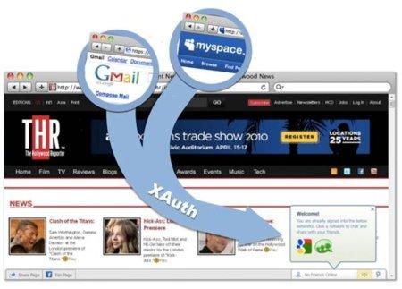 XAuth: nuevo intento del resto de redes sociales de luchar con Facebook