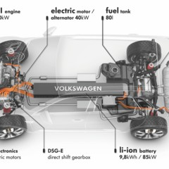 Foto 24 de 25 de la galería volkswagen-crossblue-coupe-concept en Motorpasión