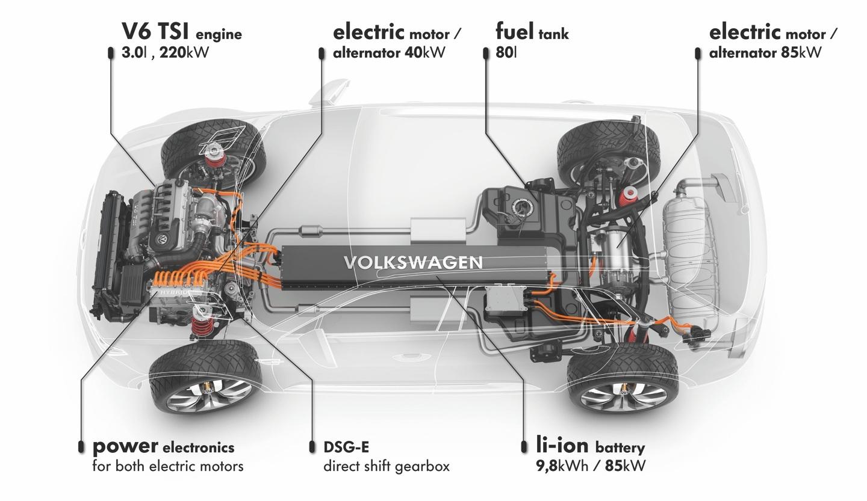 Foto de Volkswagen CrossBlue Coupe Concept (24/25)