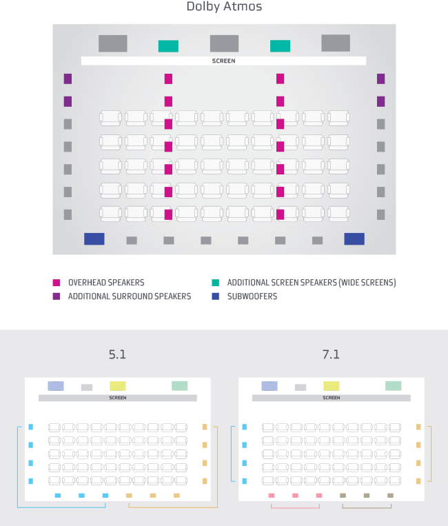 dolby_atmos_theatre_configuration.png