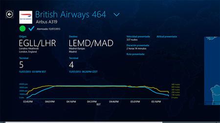FlightAware, ficha de vuelo