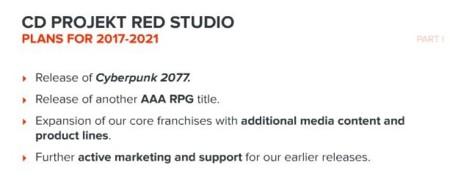 Cd Projekt Red 2021