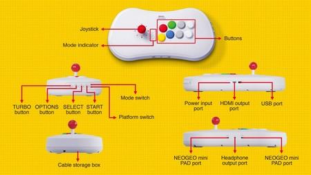 Neogeo Arcade Stick Pro 4