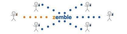 Zemble: comunidad SMS