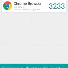 Foto 25 de 30 de la galería benchmarks-oppo-f1-plus en Xataka Android