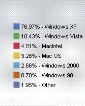 La plataforma Mac no deja de crecer