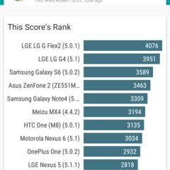 Foto 2 de 21 de la galería benchmarks-wiko-robby en Xataka Android
