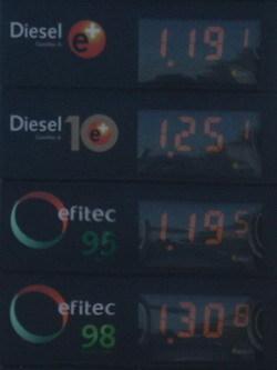 Gasolina o diésel (Guía para comprar un coche IV)