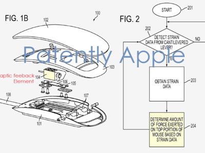 Una patente nos puede hacer posible el Magic Mouse con Force Touch