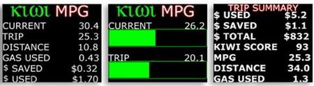 PLX Kiwi