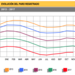 Más luces que sombras en los datos de paro registrados en noviembre