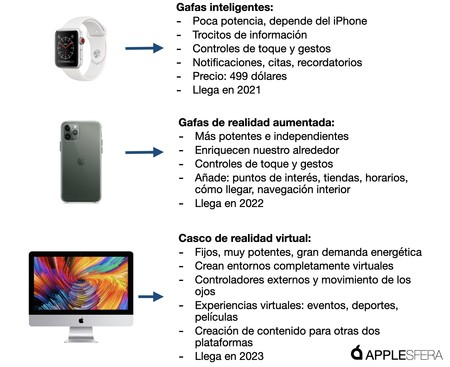 Apple Glass Al Completo2