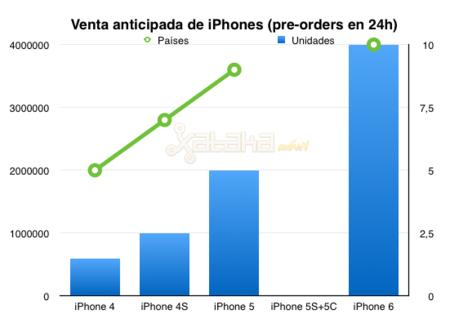 venta-anticipada-iphones.png