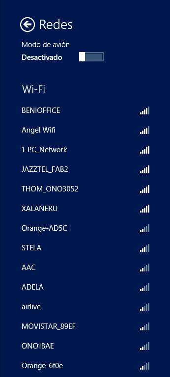 lista wifi