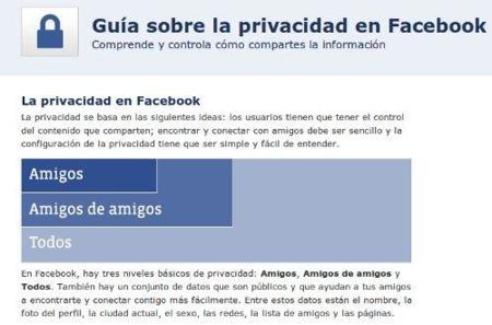 La privacidad de terceros en internet