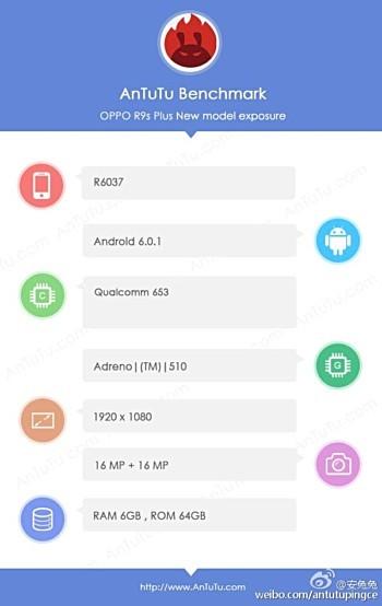 Antutu Oppo R9s Plus