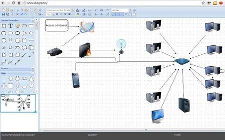 diagram.ly, opción online para crear tus diagramas