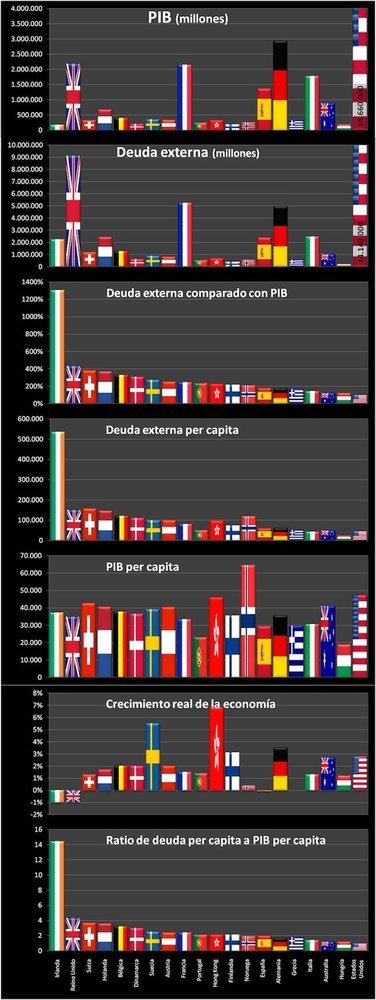 Sí hay riesgo de contagio ¿qué países serán los siguientes? Infografía