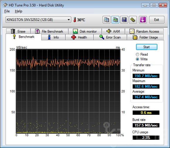 Foto de Kingston SSDNow V Plus Series, análisis (12/14)