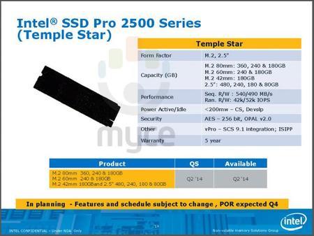 Intel_SSD_2014