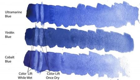 Comparación de los tipos de azules descubiertos.