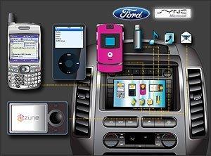 [CES 2007] Ford y Microsoft presentan Sync